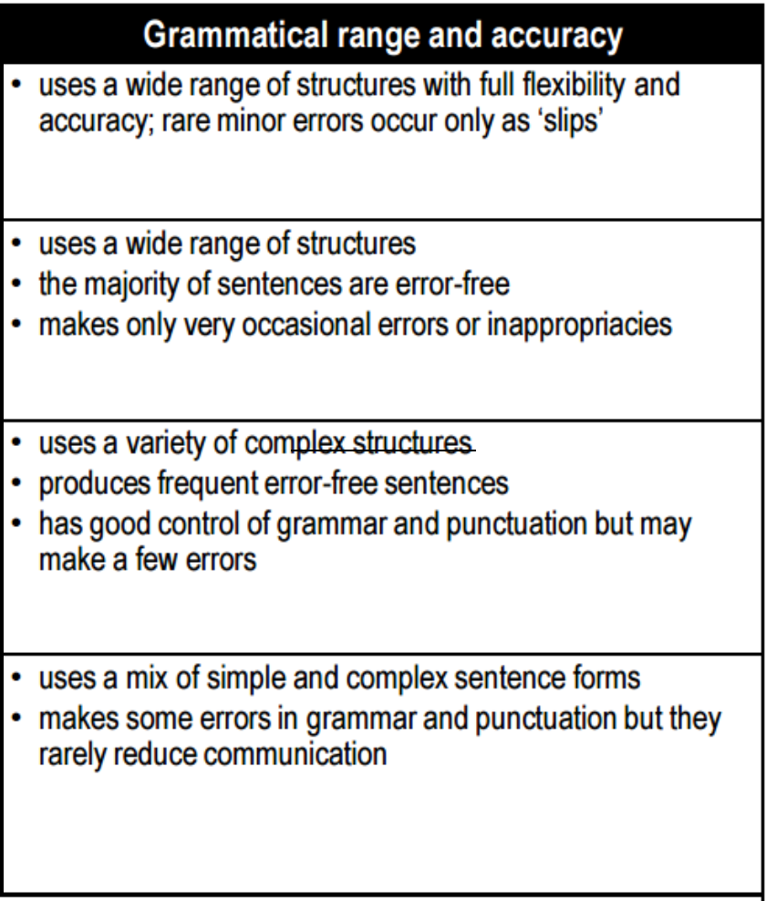 Band 7. The 4 Things Examiners Love  Grammar   IELTS University  Singapore